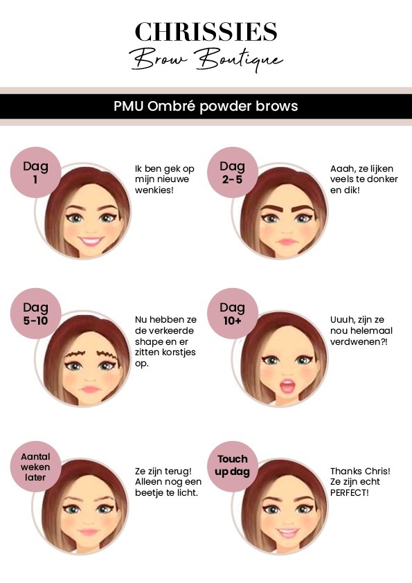 PMU-Healing-process-Chrissies-Brow-Boutique